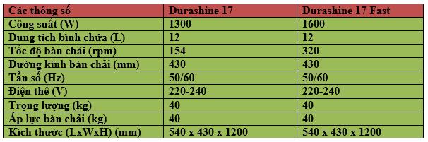 Các loại máy chà sàn Durashine khu công nghiệp Tp. HCM hay sử dụng